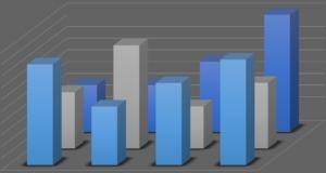 Beef Jerky Bio Statistik